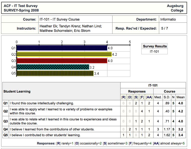 Image: Sample Survey