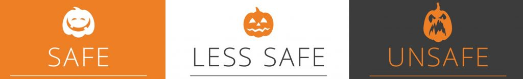 """Three jack-o-lanterns with the words """"safe,"""" """"less safe"""" and """"unsafe"""""""