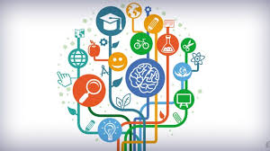 Image displaying cicrlces of graduation cap, magnifying glass, computer, bike, brain, etc. connected with different color lines.