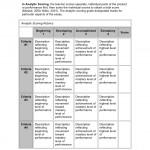 a-sample-of-analytic-scoring-rubrics-1-728